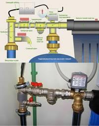 Подключаем сантехнику к насосной станции и канализации в частном доме