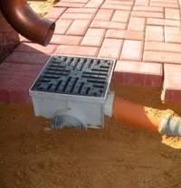 Типы ливневых канализаций